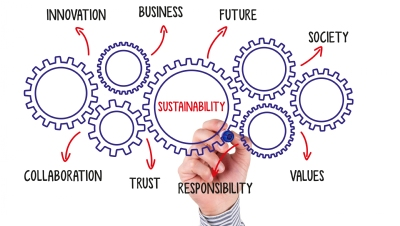 Keeping up with the customers – why CSR is no longer enough