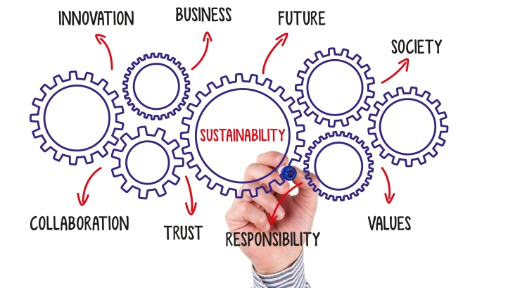 Keeping up with the customers - why CSR is no longer enough