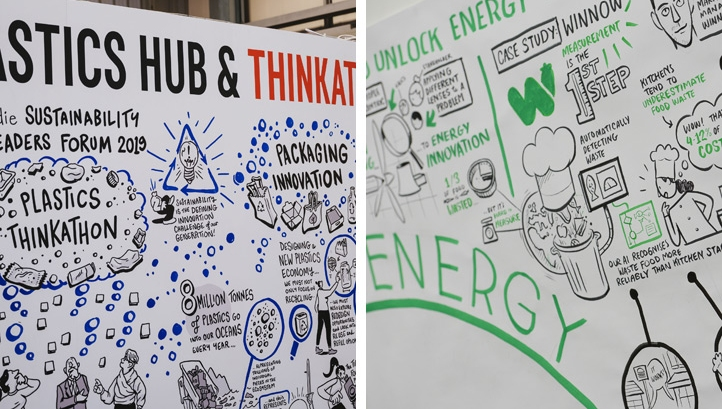 Sprints, Thinkathons and Hackathons: Getting creative on sustainability