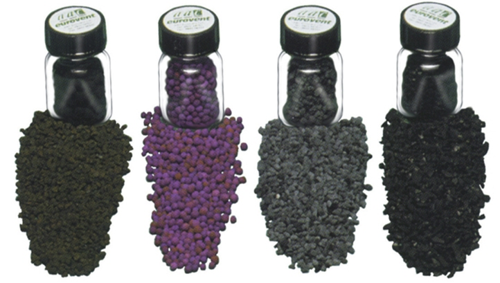 Activated Carbon Media Testing Service