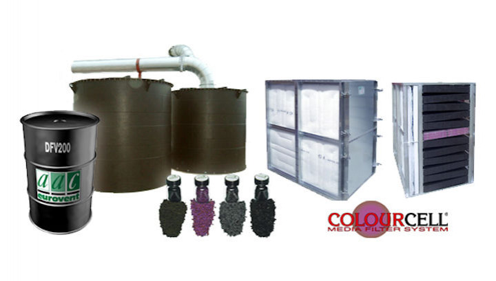 Odour Control Systems for Food Processing Plants and Blood Tanks