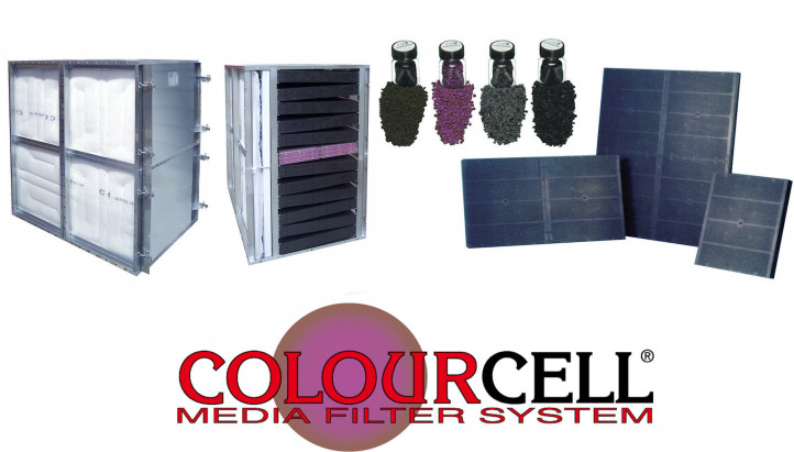Carbon Air Filters for Solvent Fume Removal